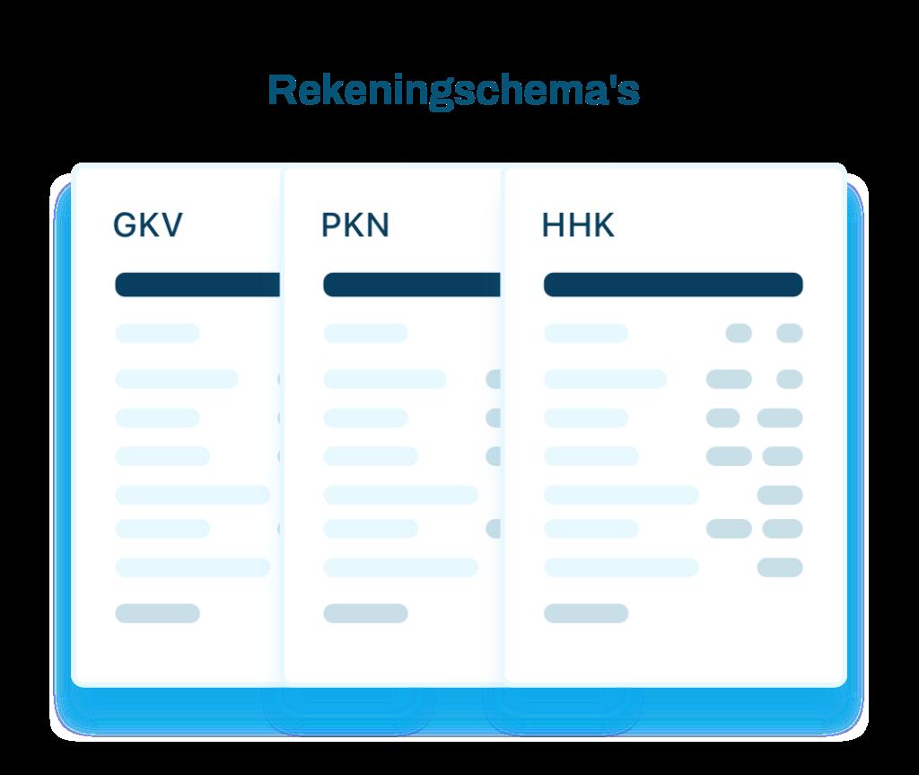 Genereer rekeningschema's GKV / PKN / HHK