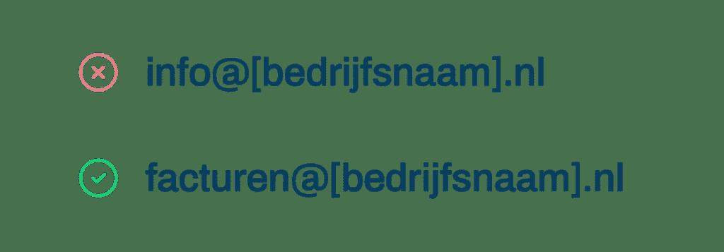 Apart mailadres voor alle inkomende facturen