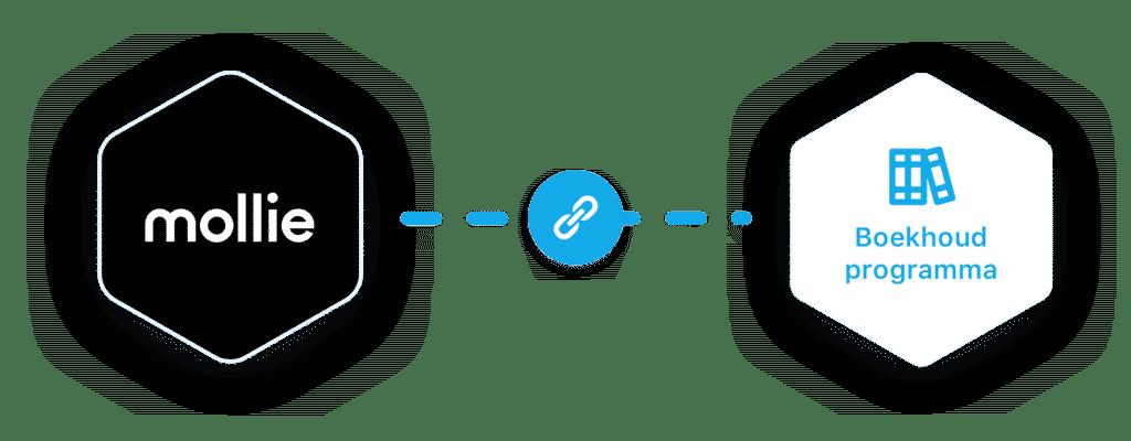 mollie - boekhoudprogramma koppeling