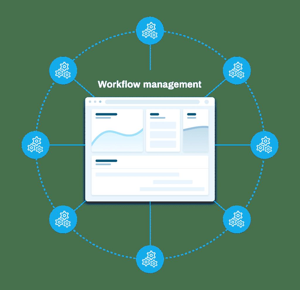 Coördineren van processen en projecten