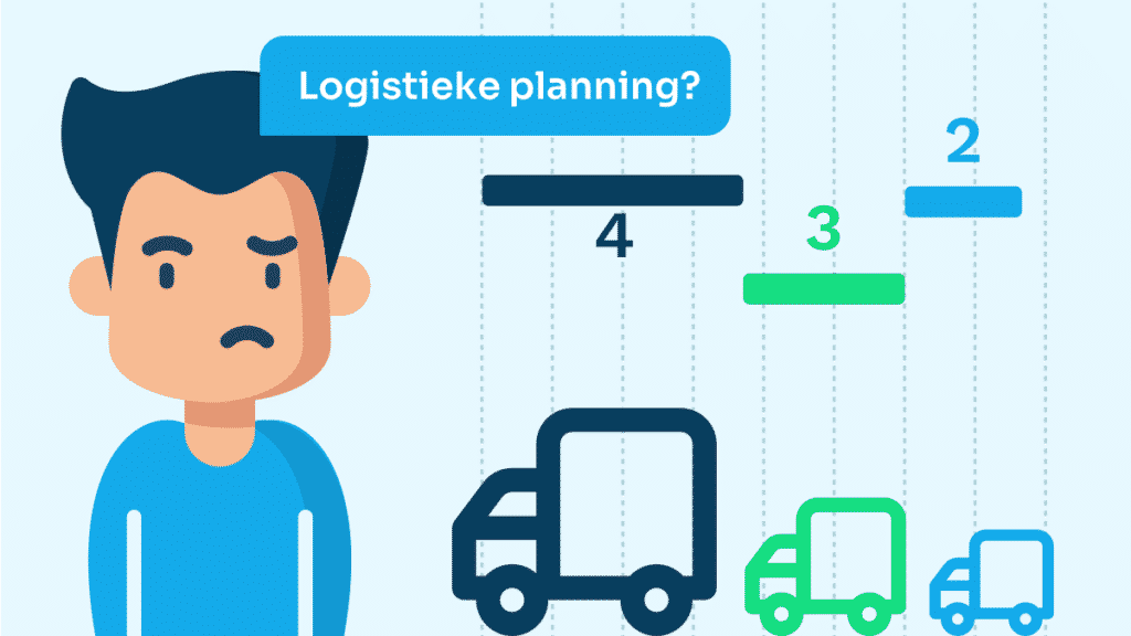 Logistieke planning