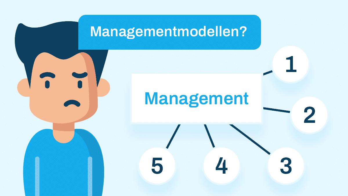 Managementmodellen