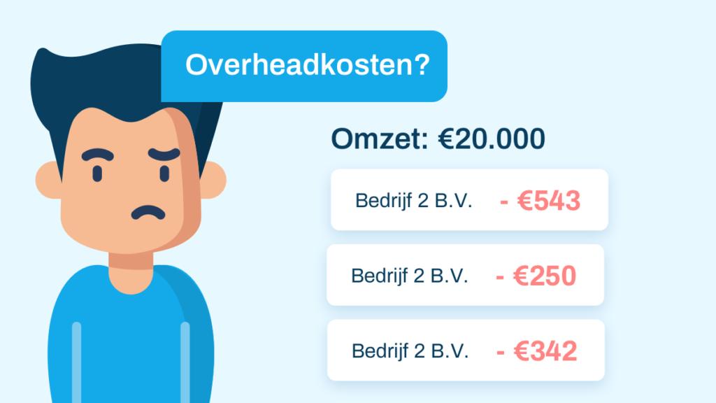 Overheadkosten