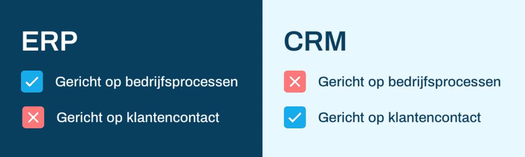 Wat-is-het-verschil-tussen-een-ERP-systeem-en-een-CRM-systeem
